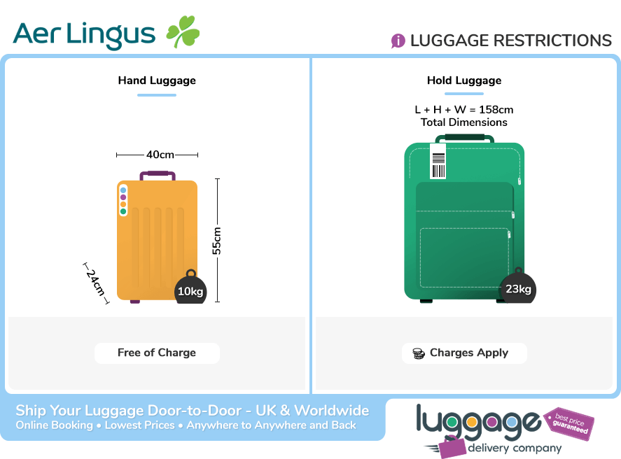 Are Lingus Baggage Allowance