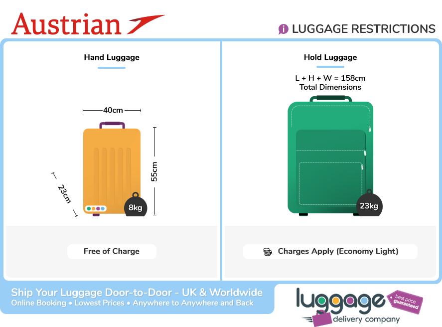 Austrian Baggage Allowance