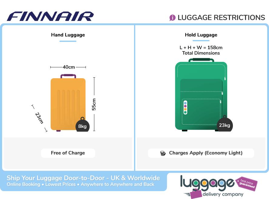 Finnair Baggage Allowance
