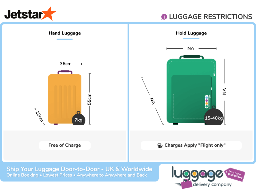 Jetstar Baggage Allowance