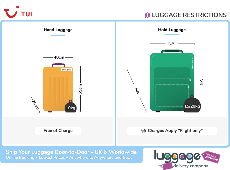 Tui Baggage Allowance