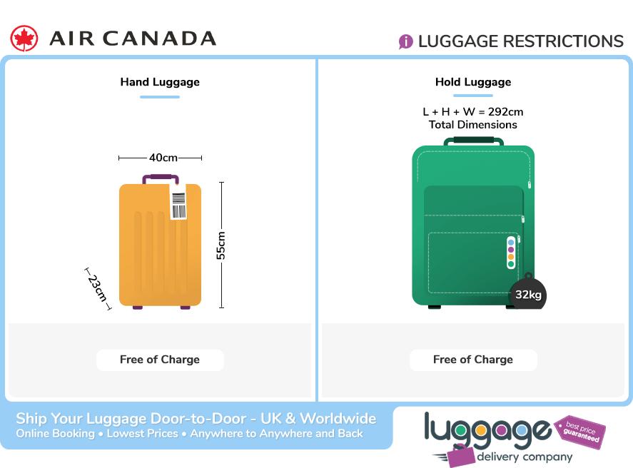 Air Canada Baggage Allowance