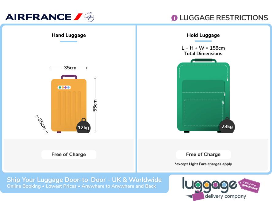 AirFrance Baggage Allowance