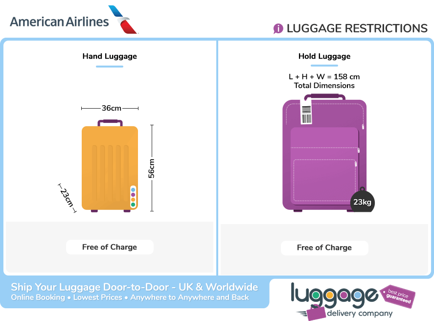American Airlines Baggage Allowance