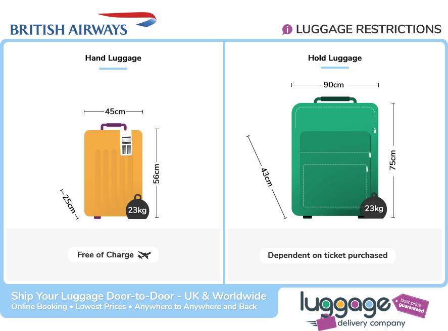 British Airways Baggage Allowance