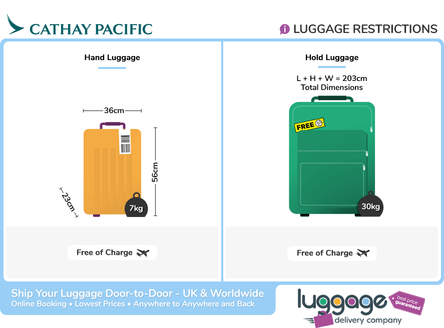 Cathay Pacific Baggage Allowance
