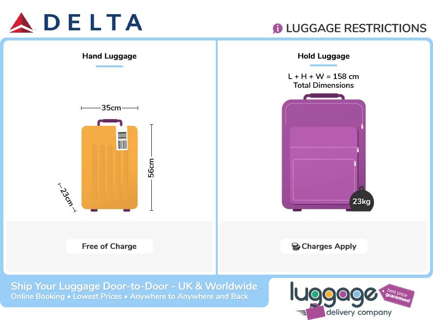 Delta Baggage Allowance