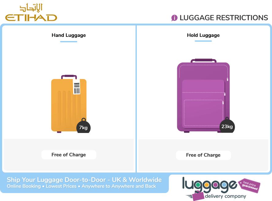 Etihad Baggage Allowance