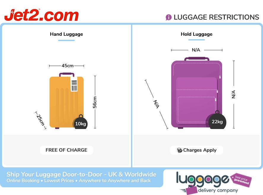 Jet2 Baggage Allowance