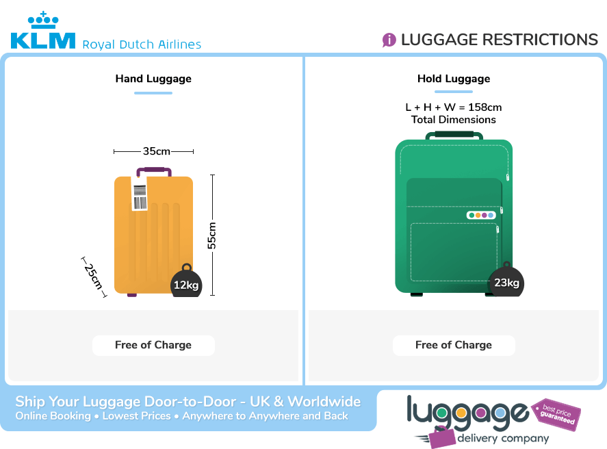 KLM Baggage Allowance