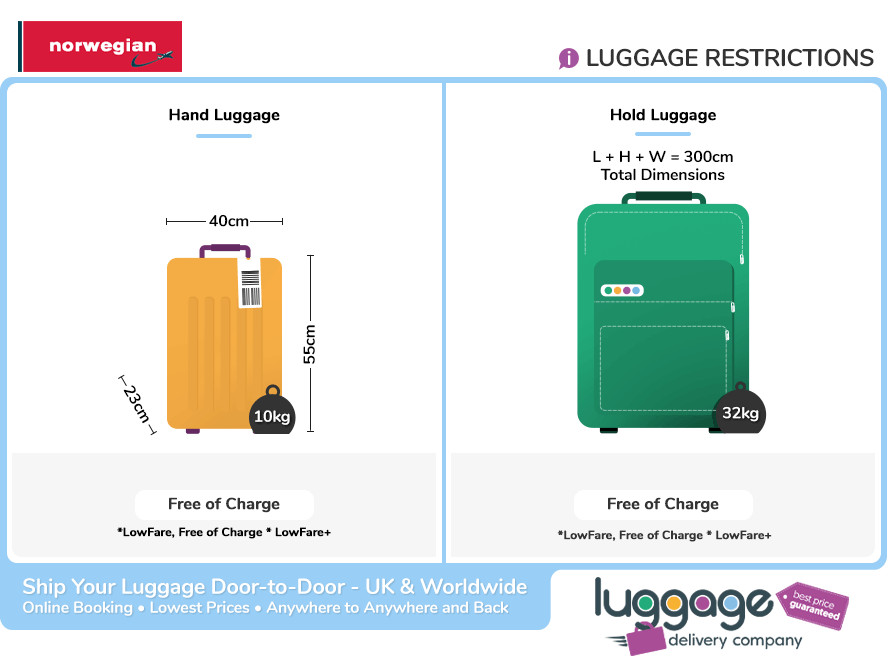 Norwegian Air Baggage Allowance