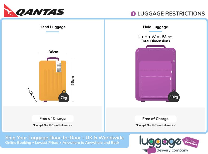 Qantas Baggage Allowance