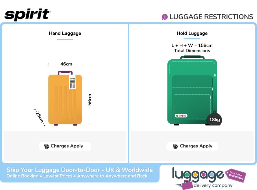 Spirit Baggage Allowance