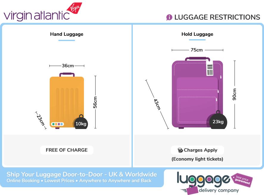 Virgin Atlantic Baggage Allowance